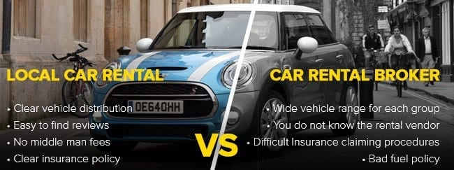 Local car rental VS car hire broker: Everything while renting in Crete