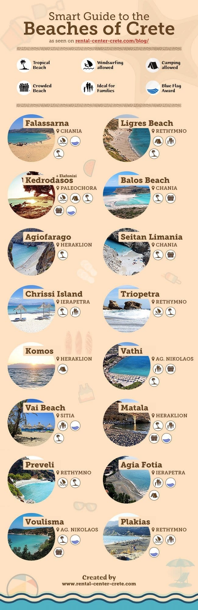 Smart Guide to the Beaches of Crete - Infographic