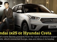 Hyundai's new small SUV will be called Creta